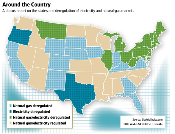 energy deregulated graphic